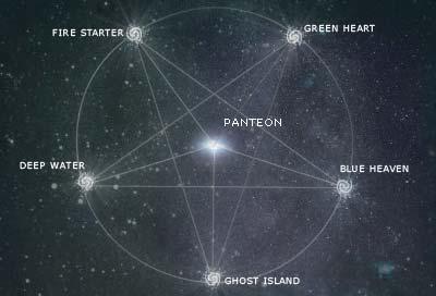 horizon_universe.jpg